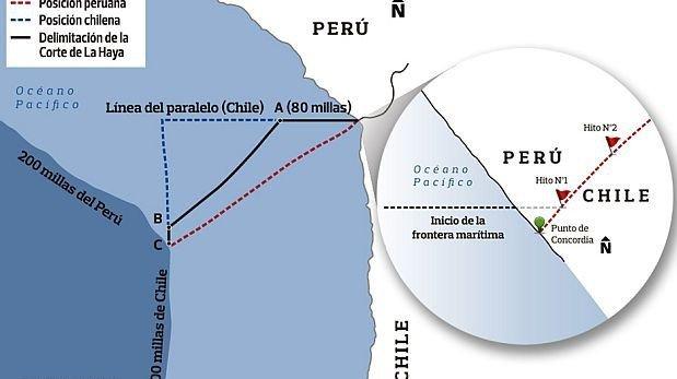Diputado Flores (DC) critica fuertemente creación de nuevo distrito peruano que vulnera el límite terrestre con Chile