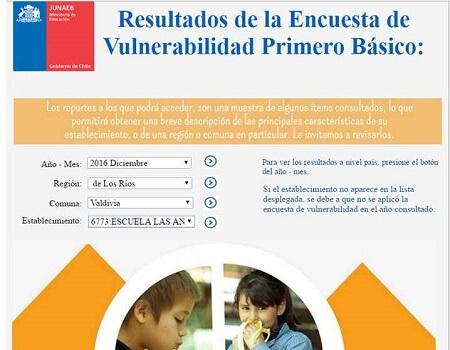 JUNAEB invita a ingresar medidas antropométricas de escolares en Plataforma de Encuestas