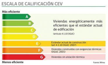 Hasta el 16 de abril es el plazo para postular aCalificación Energética de Viviendas