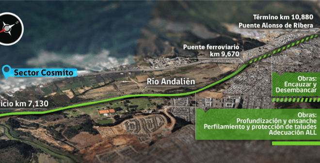 Nuevas obras de canalización en rio Andalien alcanzan un 30% de avance