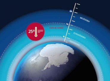 Investigadores detectan calentamiento de la alta atmósfera en el polo sur