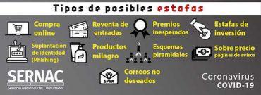 Estafas en línea y fraudes en tiempos de coronavirus: prácticas fraudulentas llegan a Chile