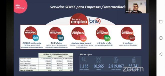 En encuentro virtual Sence invita a postular a programas de contratación y capacitación en Los Ríos