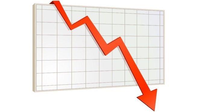 Empleo y actividad del sector comercio profundizan aún más sus caídas de acuerdo a cifras entregadas por el INE