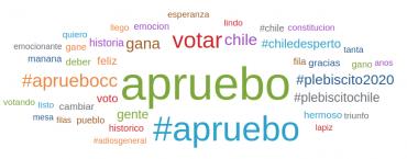 Plebiscito genera más de 200 mil interacciones en Twitter