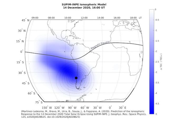Equipo de investigadores UdeC desarrolla estudio para predecir efectos del eclipse de diciembre 2020 en la ionósfera
