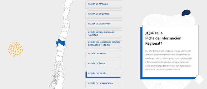 Día de las Regiones: Gobierno lanzó ficha online con gastos e ingresos de los gobiernos regionales